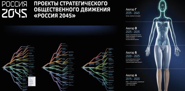 Картинки по запросу россия 2045