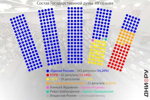 Дни.Ру/Петр Козлов