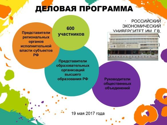 Слайд: Российский союз молодежи