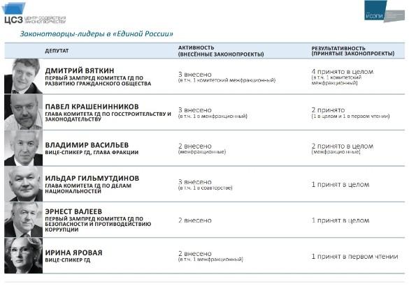 politanalitika.ru