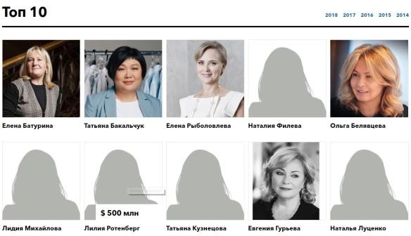 Скриншот сайта forbes.ru