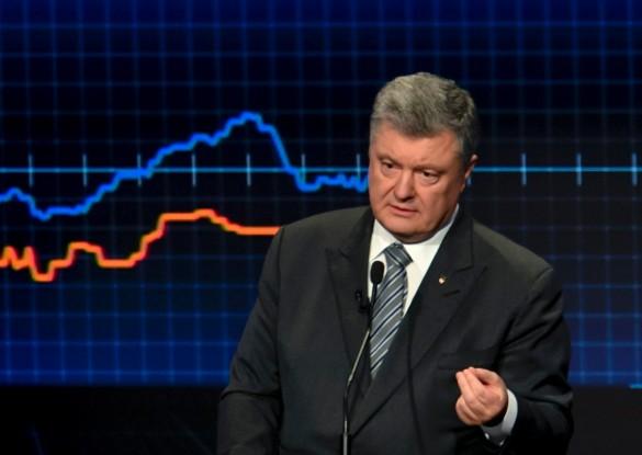 Петр Порошенко. Фото: www.globallookpress.com