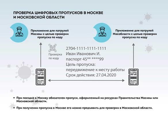 Как проходит проверка пропуска на время карантина в Москве. Фото: sobyanin.ru