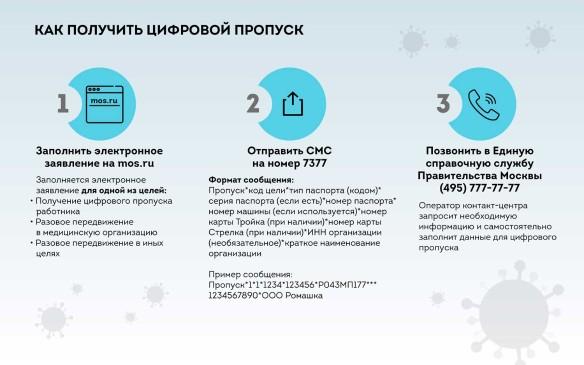 Существует три простых способа получить электронный пропуск для перемещения на транспорте по Москве на время карантина.Фото: sobyanin.ru