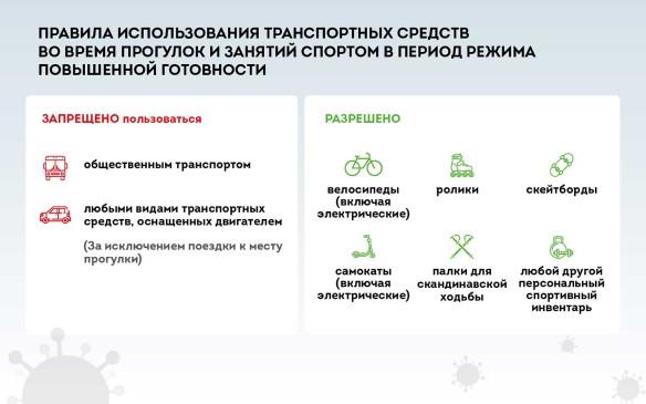 Фото:www.sobyanin.ru