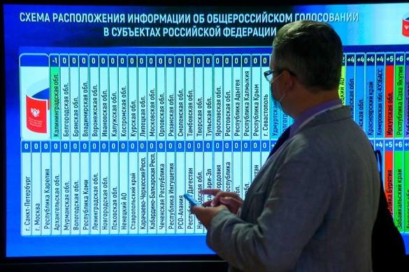 Эксперты оценили эффективность поправок к Конституции