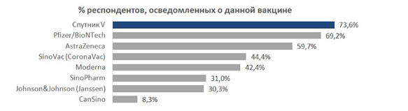 Скриншот rdif.ru