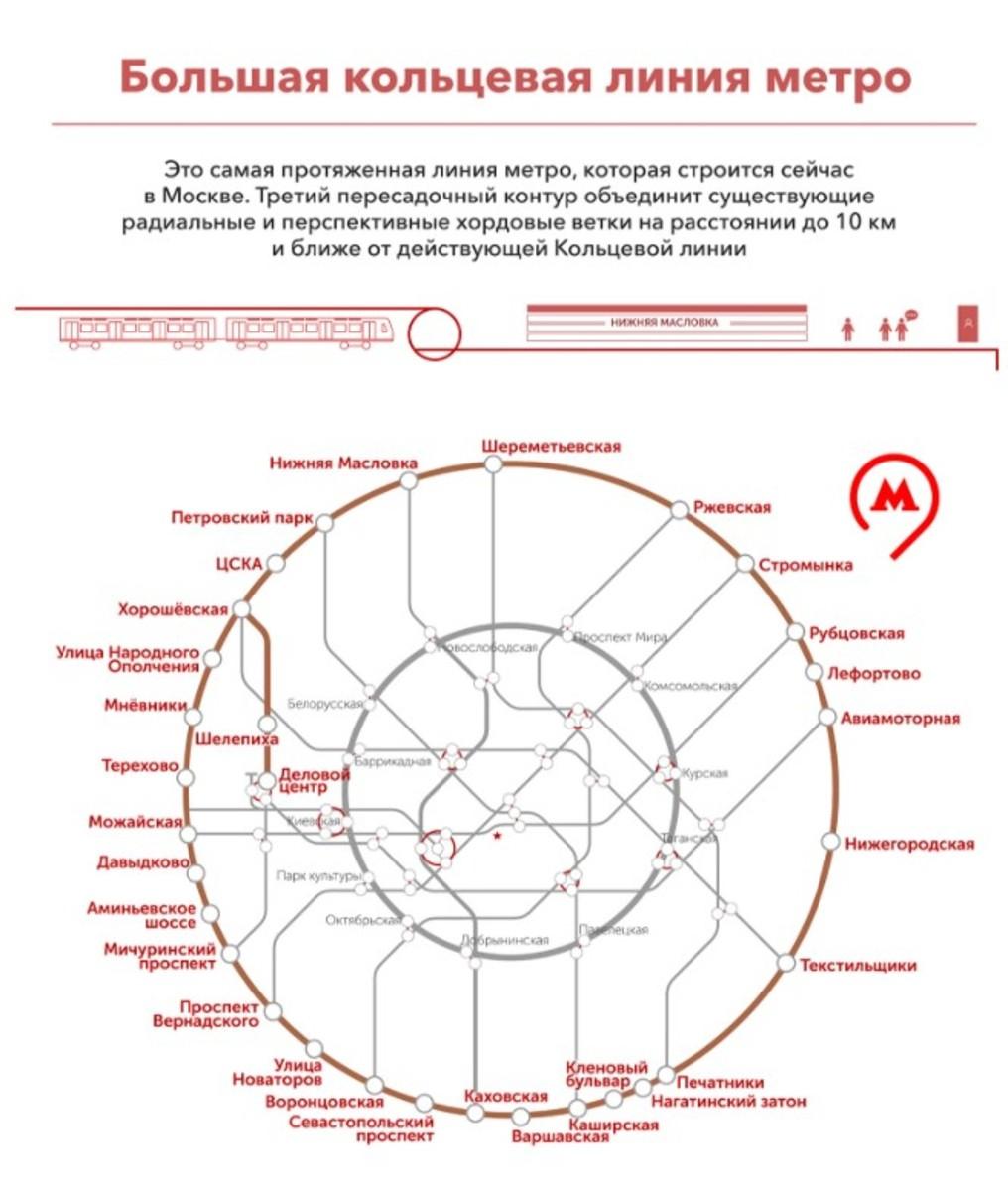 Изображение: Комплекс градостроительной политики и строительства города Москвы