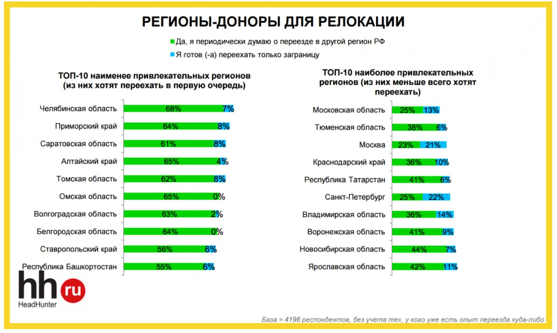 Фото: https://roem.ru/07-10-2016/234435/rodion-nasakin-column/