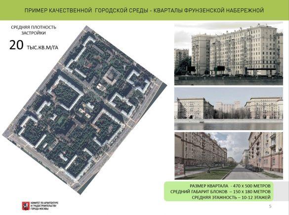 Фото: Комитет по архитектуре и градостроительству города Москвы