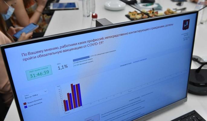 В тестировании онлайн-голосования приняли участие около 90 тысяч москвичей